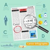 Career Infographics Stock Photo