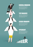 Career infographics. Hierarchy in business. boss to sit on his s vector illustration