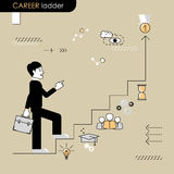 Career ladder. Concept move up the career ladder. Stages of tran. Sition to another stage. Vector flat line Stock Photography