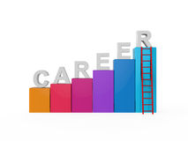 Career Ladder Isolated. On white background. 3D render Royalty Free Stock Photography