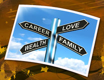 Career Love Wealth Family Sign Shows Life Balance Stock Image