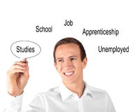 Career management. A young handsome man planning his career. All isolated on white background Stock Photos