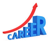 Career Opportunities Royalty Free Stock Photography