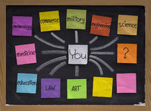Career options, choices, decisions royalty free stock photography