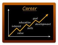 Career path stock illustration