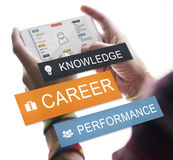 Career Performance Knowledge Word Concept Royalty Free Stock Photo