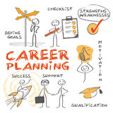 Career planning. Chart with keywords  and hand-drawn figures Royalty Free Stock Image