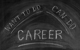 Career,want to do,can do,written on a used blackboard Royalty Free Stock Photo