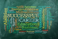 Career word cloud. Career in word cloud on green chalkboard stock image