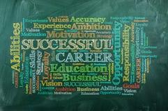Career word cloud Stock Image