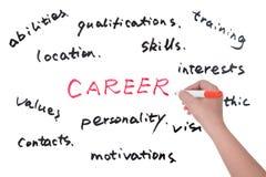 Career words Royalty Free Stock Photos