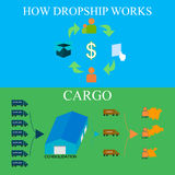 Carga do diagrama e dropshipping Foto de Stock Royalty Free
