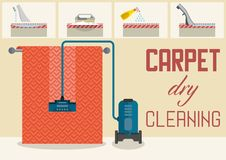 Carpet Dry Cleaning. Vector Flat Illustration. Carpet Dry Cleaning Infographic Concept. Cleaning Business Set. Washing Vacuum Cleaner. Advertising Banner vector illustration