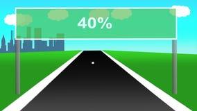 Carretera animada con la señal de tráfico como porcentajes Lazo inconsútil 4k almacen de metraje de vídeo