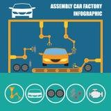 Carro do conjunto infographic/cadeia de fabricação e processo de produção da fábrica do carro Fotos de Stock Royalty Free