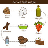 Carrot cake recipe. Vector cartoon hand drawn concept with carrot cake recipe: flour, cinnamon, eggs, walnits, vegetable oil, salt Royalty Free Stock Photography