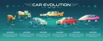 Free Cars Design Evolution Cartoon Vector Infographics Stock Photo - 139444700
