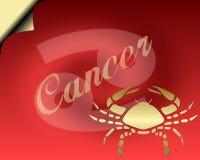 Cartão do cancro Fotos de Stock Royalty Free
