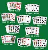 Cartões de jogo - grupo de mãos de póquer Imagens de Stock