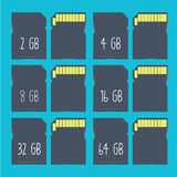 Cartões de memória Fotos de Stock