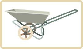 Cart mortar Stock Images