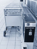 Cart return Royalty Free Stock Photo