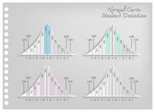 Carta Art Set dei diagrammi di distribuzione normale Fotografie Stock Libere da Diritti