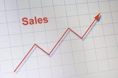 Carta ascendente de las ventas Imagen de archivo libre de regalías