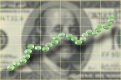 Carta ascendente del dólar Foto de archivo libre de regalías