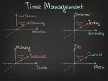 Carta da gestão de tempo Imagem de Stock