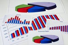Carta da gestão financeira - 7 Fotos de Stock Royalty Free