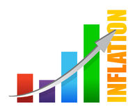 Carta da inflação e projeto da ilustração da seta Imagens de Stock