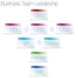 Carta da liderança da equipe do negócio Foto de Stock