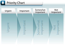 Carta da prioridade Imagens de Stock