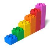 Carta de barra cada vez mayor de bloques del juguete del color Foto de archivo libre de regalías