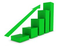 Carta de barra de ascensão Imagem de Stock