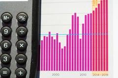 Carta de barra de la calculadora y de la bolsa Imagen de archivo libre de regalías