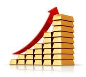 Carta de barra de los lingotes del oro stock de ilustración