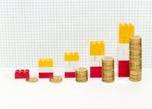 Carta de barra hecha de pilas de monedas, el diseñador de los niños de las piezas Imágenes de archivo libres de regalías