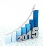 carta 2015 de crescimento Fotos de Stock Royalty Free