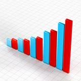 Carta de crescimento comercial Foto de Stock