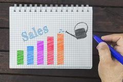 Carta de crescimento das vendas gráfico do desenho do homem de negócio das vendas imagem de stock