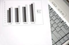 Carta de crescimento do negócio. Imagem de Stock Royalty Free