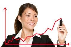 Carta de crescimento do sucesso de negócio Fotos de Stock Royalty Free