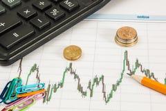 Carta de Dow Jones Business com calculadora, clipes de papel, moedas e lápis Foto de Stock Royalty Free