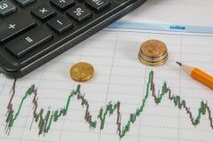A carta de Dow Jones Business com calculadora, moedas e lápis indica o máximo Fotos de Stock