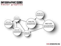Carta de elementos de Infographic e circular gráfica Imagens de Stock