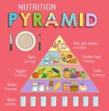 Carta de Infographic de uma pirâmide equilibrada saudável da nutrição ilustração stock