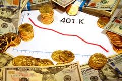 Carta de 401k que vai abaixo da queda com dinheiro e ouro Foto de Stock Royalty Free