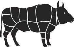 Carta de la carne de vaca ilustración del vector